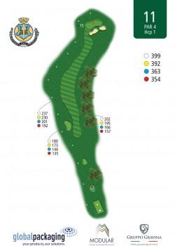miglianico golf Buca n11