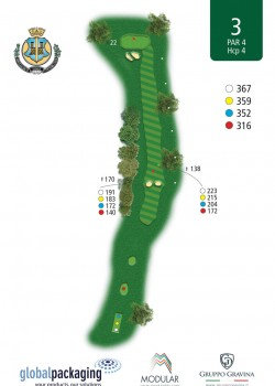 miglianico golf Buca n3